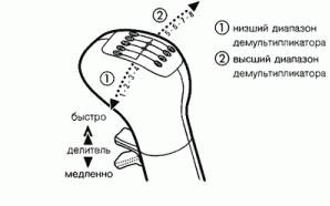 Схема переключения передач маз 9 ступенчатая